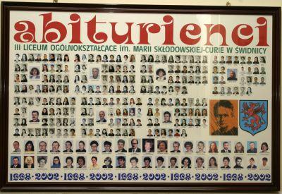 2002loabiturienci