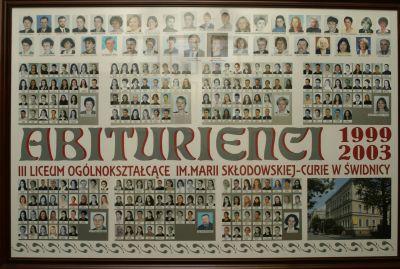 2003loabiturienci
