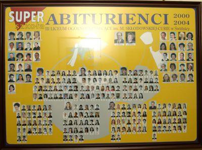 2004loabiturienci