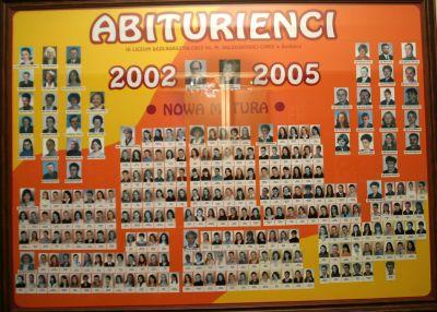 2005loabiturienci